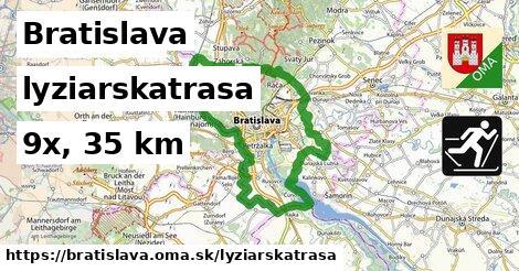 Bratislava Lyžiarske trasy