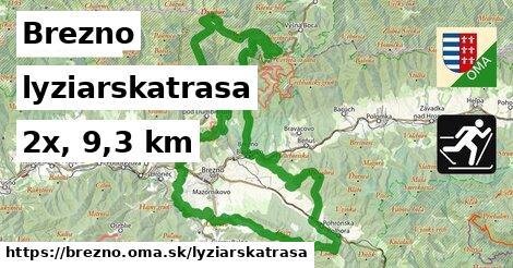 Brezno Lyžiarske trasy