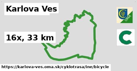 Karlova Ves Cyklotrasy iná bicycle