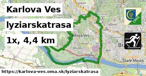Karlova Ves Lyžiarske trasy