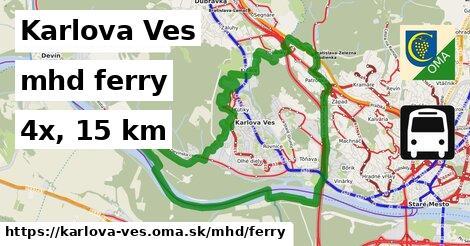 Karlova Ves Doprava ferry