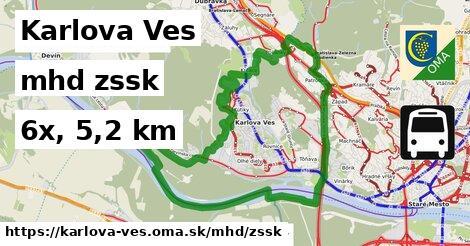 Karlova Ves Doprava zssk