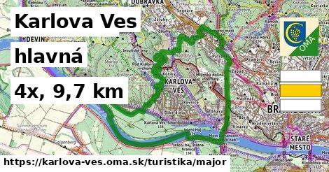 Karlova Ves Turistické trasy hlavná