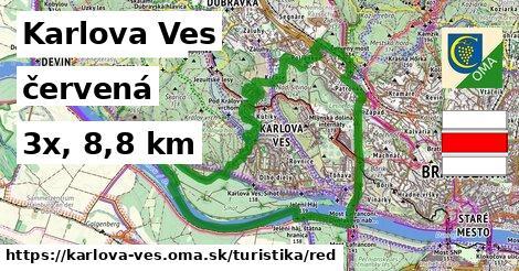 Karlova Ves Turistické trasy červená
