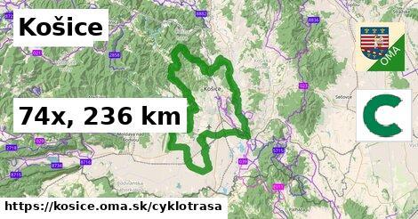 Košice Cyklotrasy