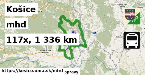 Košice Doprava