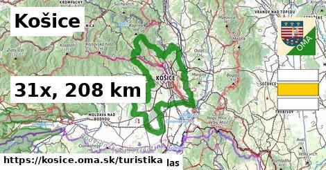 Košice Turistické trasy
