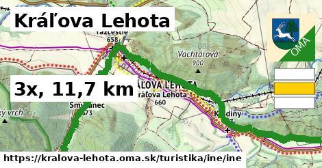 Kráľova Lehota Turistické trasy iná iná