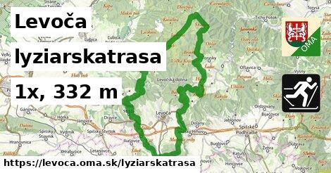Levoča Lyžiarske trasy