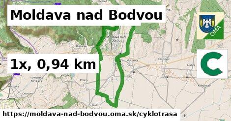 Moldava nad Bodvou Cyklotrasy