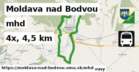Moldava nad Bodvou Doprava