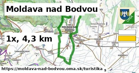 Moldava nad Bodvou Turistické trasy