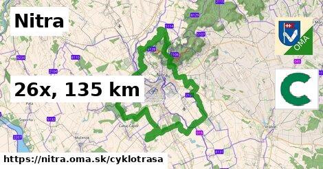 Nitra Cyklotrasy