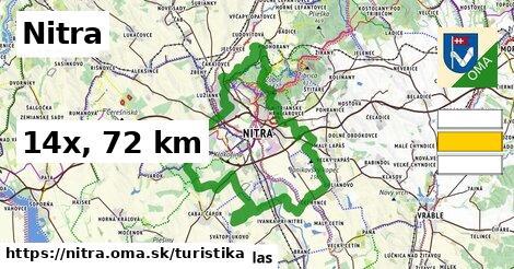 Nitra Turistické trasy