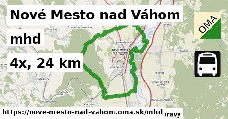Nové Mesto nad Váhom Doprava