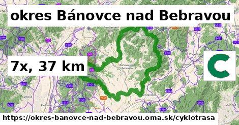 okres Bánovce nad Bebravou Cyklotrasy