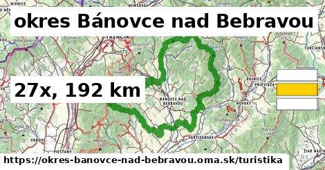okres Bánovce nad Bebravou Turistické trasy