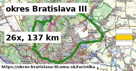 okres Bratislava III Turistické trasy