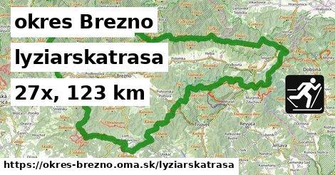 okres Brezno Lyžiarske trasy