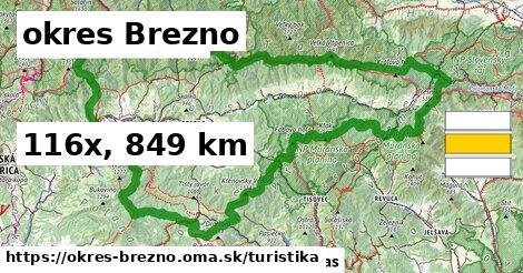 okres Brezno Turistické trasy