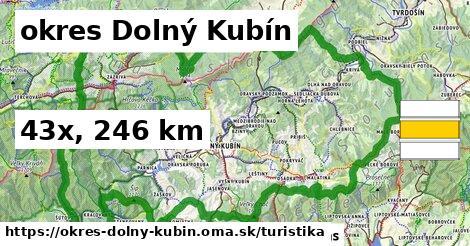 okres Dolný Kubín Turistické trasy