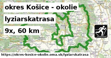 okres Košice - okolie Lyžiarske trasy