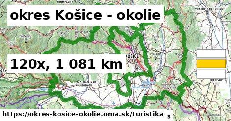 okres Košice - okolie Turistické trasy