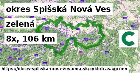 okres Spišská Nová Ves Cyklotrasy zelená