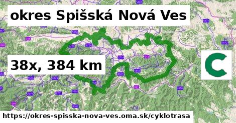 okres Spišská Nová Ves Cyklotrasy