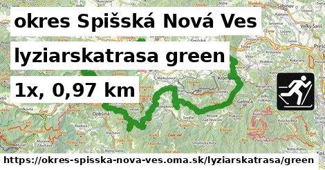 okres Spišská Nová Ves Lyžiarske trasy zelená