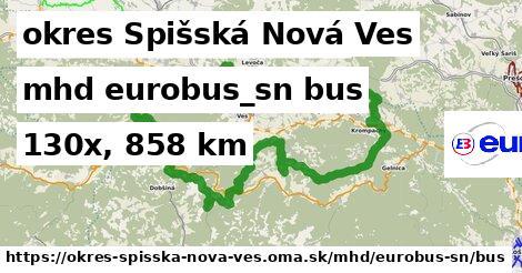 okres Spišská Nová Ves Doprava eurobus-sn bus