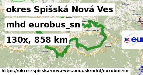 okres Spišská Nová Ves Doprava eurobus-sn