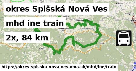 okres Spišská Nová Ves Doprava iná train