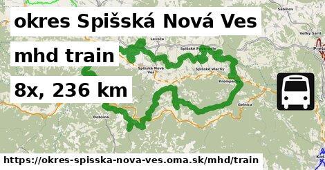 okres Spišská Nová Ves Doprava train