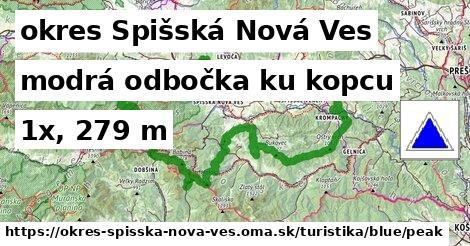 okres Spišská Nová Ves Turistické trasy modrá odbočka ku kopcu