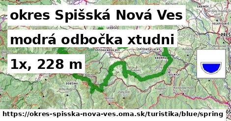 okres Spišská Nová Ves Turistické trasy modrá odbočka xtudni