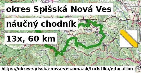 okres Spišská Nová Ves Turistické trasy náučný chodník