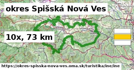 okres Spišská Nová Ves Turistické trasy iná iná