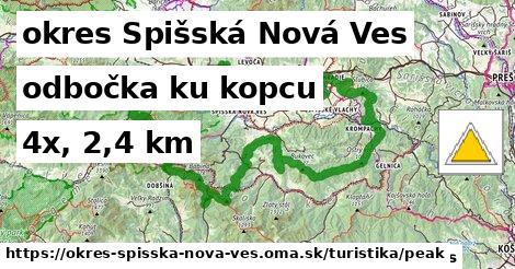 okres Spišská Nová Ves Turistické trasy odbočka ku kopcu