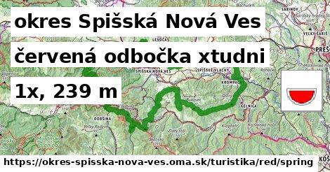okres Spišská Nová Ves Turistické trasy červená odbočka xtudni