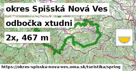 okres Spišská Nová Ves Turistické trasy odbočka xtudni