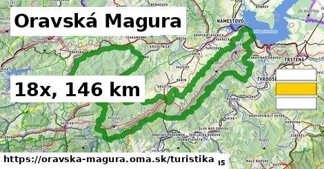 Oravská Magura Turistické trasy