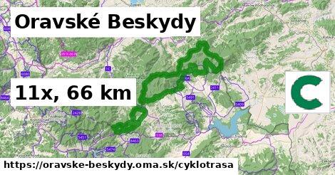 Oravské Beskydy Cyklotrasy