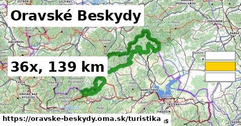 Oravské Beskydy Turistické trasy
