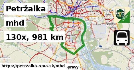 Petržalka Doprava