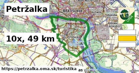 Petržalka Turistické trasy