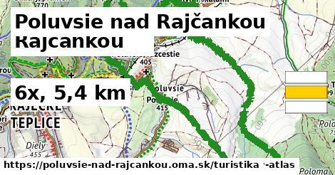 Poluvsie nad Rajčankou Turistické trasy