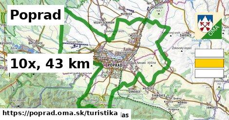 Poprad Turistické trasy
