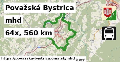 Považská Bystrica Doprava