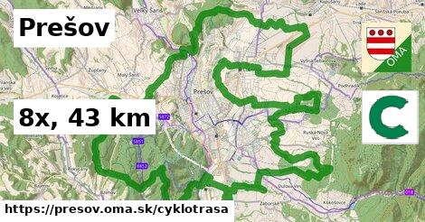 Prešov Cyklotrasy